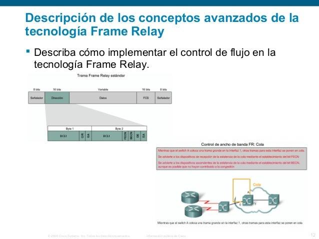 Descripción de los conceptos avanzados de la  tecnología Frame Relay   Describa cómo implementar el control de flujo en l...