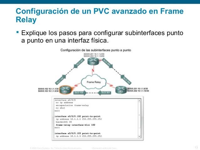 Configuración de un PVC avanzado en Frame  Relay   Explique los pasos para configurar subinterfaces punto  a punto en una...