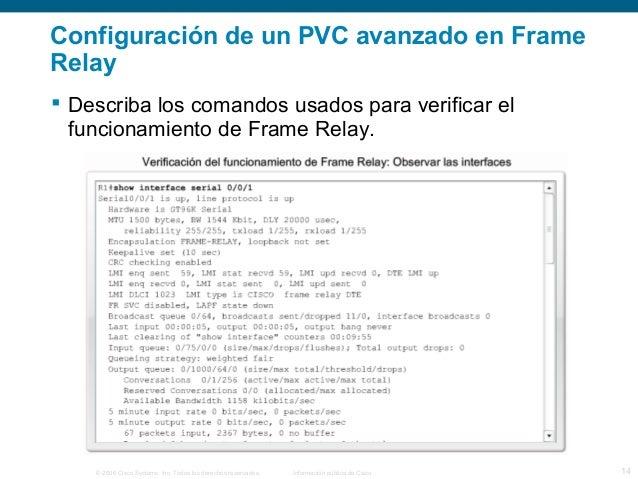 Configuración de un PVC avanzado en Frame  Relay   Describa los comandos usados para verificar el  funcionamiento de Fram...