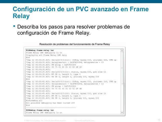 Configuración de un PVC avanzado en Frame  Relay   Describa los pasos para resolver problemas de  configuración de Frame ...