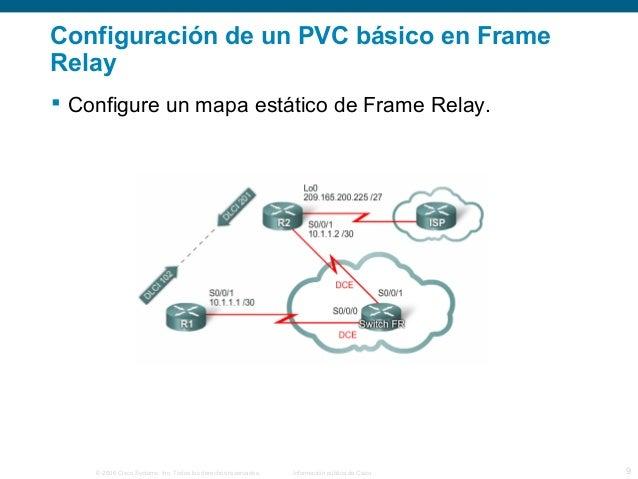 Configuración de un PVC básico en Frame  Relay   Configure un mapa estático de Frame Relay.  © 2006 Cisco Systems, Inc. T...