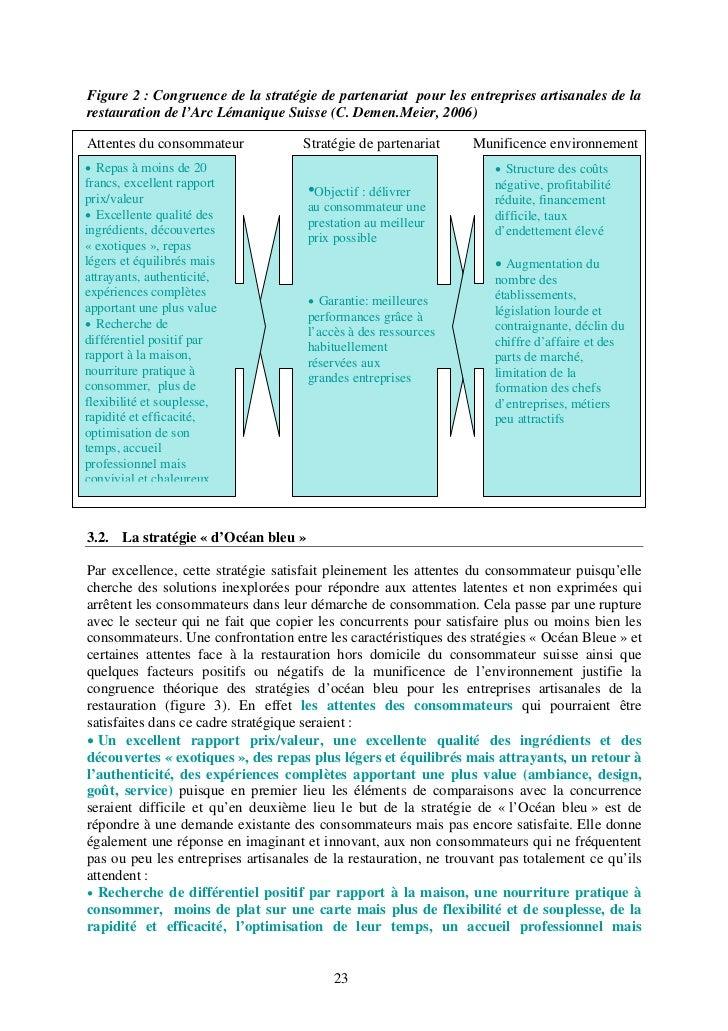 Exploration conceptuelle des stratégies congruentes cifepme 2006