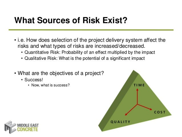 what is risk in construction