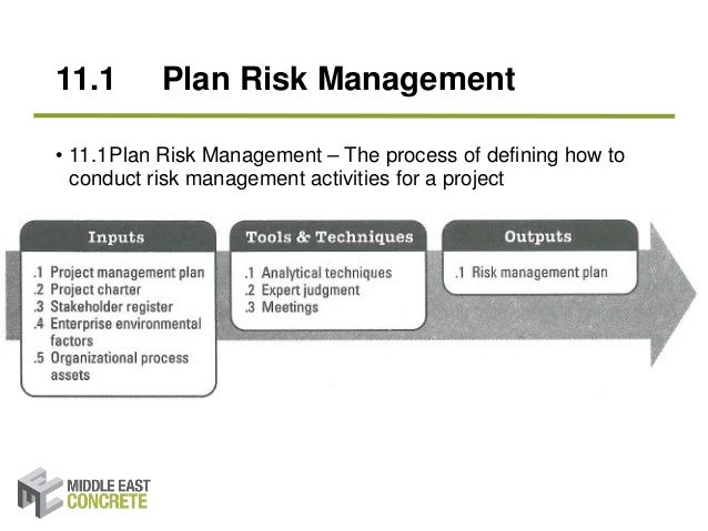 essay on risk management construction industry This thesis is based on three independent essays about risk management in  financial institutions  recent cases in financial sector showed the importance of  risk management controls on risk taking and  through the construction of a  risk.