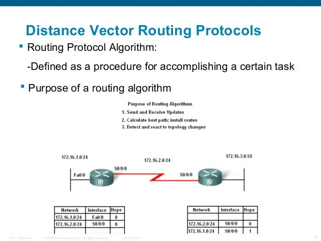 What is the purpose of a routing protocol?