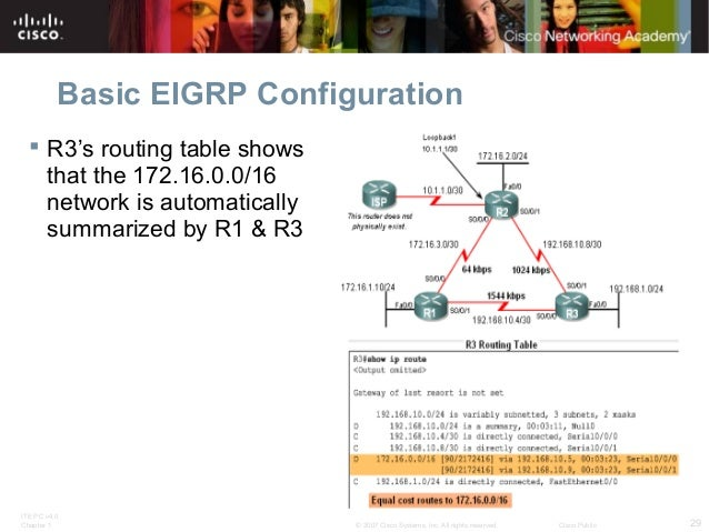 ccna exploration 2 chapter 9 name: 1 what are the values that eigrp uses in its composite metric to calculate the preferred path to a network are all of these used by default.