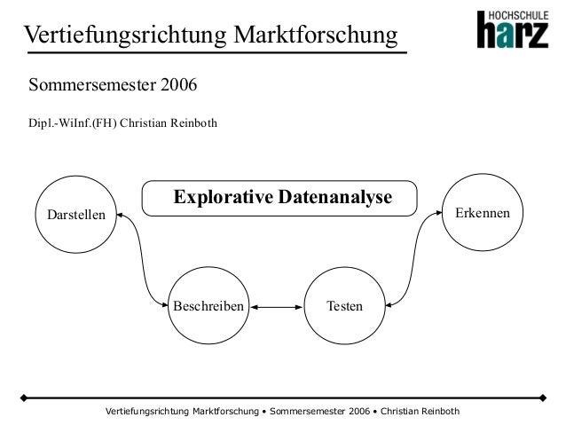 Vertiefungsrichtung Marktforschung • Sommersemester 2006 • Christian Reinboth Vertiefungsrichtung Marktforschung Sommersem...