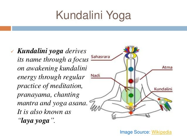 Explore Different Types Of Yoga And Pranayama