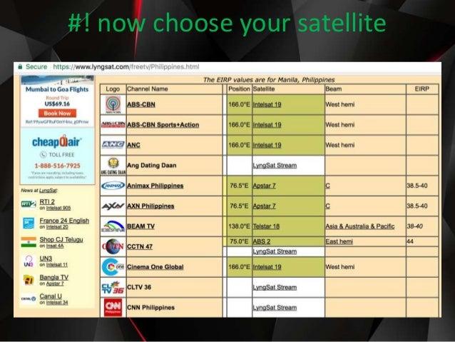 Asiasat 8 Lyngsat