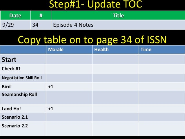 Copy table on to page 34 of ISSN Date # Title 9/29 34 Episode 4 Notes Step#1- Update TOC Morale Health Time Start Check #1...