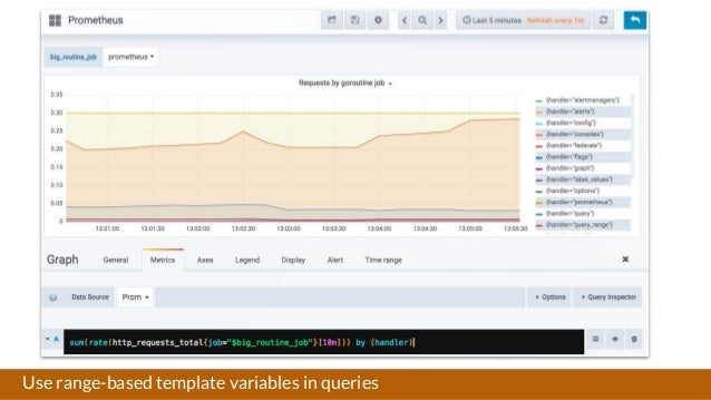 Explore your prometheus data in grafana - Promcon 2018