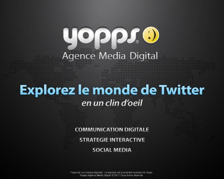 Explorez le Monde de Twitter par  YOPPS