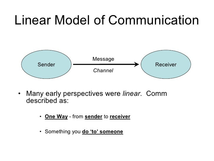 linear and circular model of communication If you've already looked at the other models in this section on basic models of communication, you'll be aware that a criticism that could be made of some of them is that they present communication as a linear process, within which the rôles of sender and receiver are clearly distinguished.