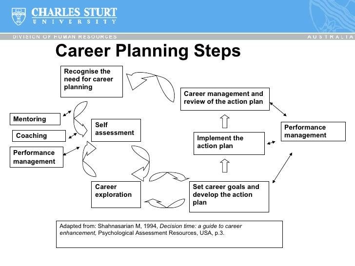 Exploring Career Devtat Csu