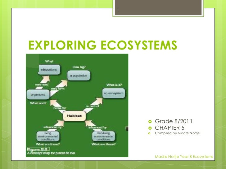 EXPLORING ECOSYSTEMS<br />Grade 8/2011<br />CHAPTER 5<br />Compiled by Madre Nortje<br />1<br />Madre Nortje Year 8 Ecosys...