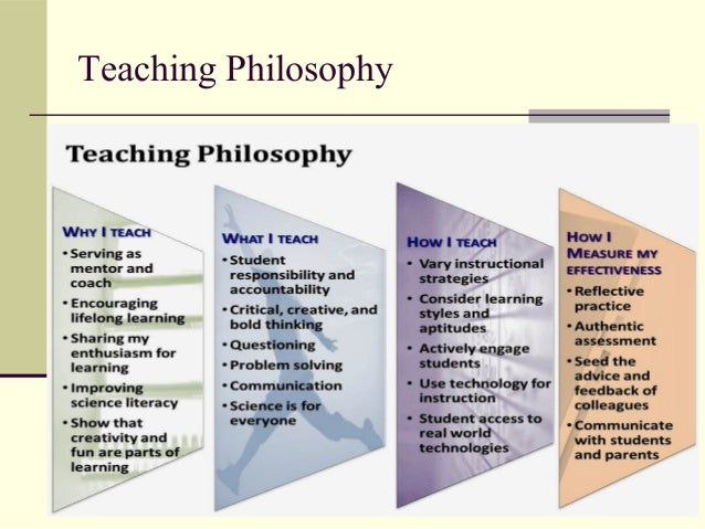 branches of philosophy essays Andrews university extension center school of education northern caribbean university course work philosophy of education a booklet presented in partial fulfillment.
