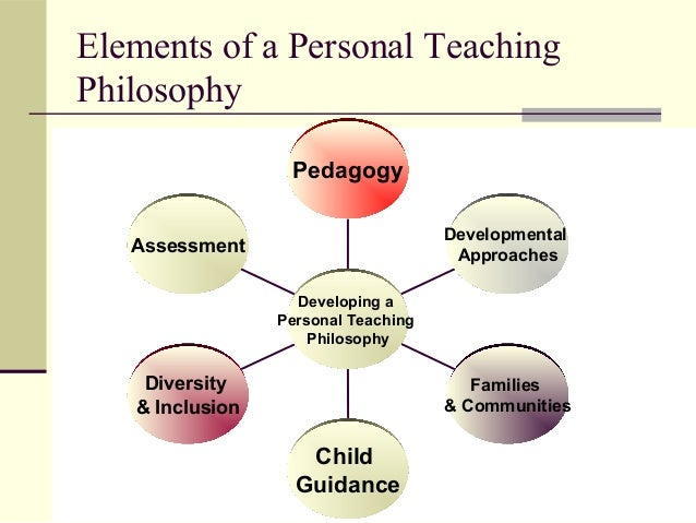 Guidance Philosophy