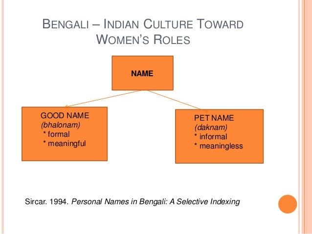 BENGALI – INDIAN CULTURE TOWARD WOMEN'S ROLES GOOD NAME (bhalonam) * formal * meaningful NAME PET NAME (daknam) * informal...