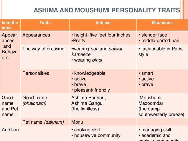 ASHIMA AND MOUSHUMI PERSONALITY TRAITS Identific ation Traits Ashima Moushumi Appear ances and Behavi ors Appearances • he...