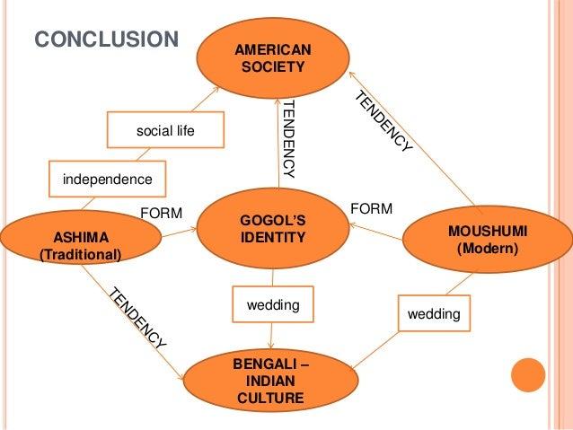 namesake ashima essay Cultural identity in the namesake essay focusing on the lives of ashima and ashoke in the western world including their son gogol.