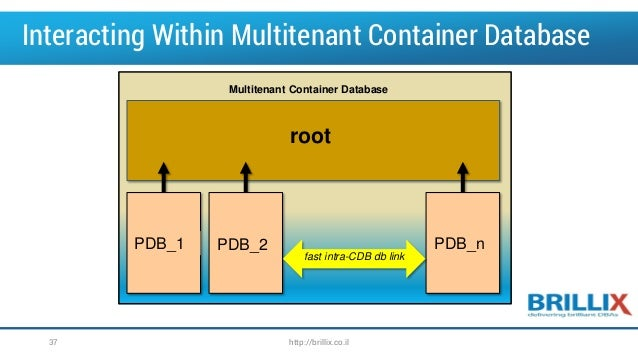 how to create database in oracle 12c