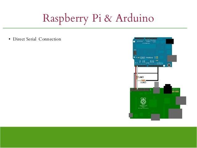 exploring raspberry pi Raspberry Pi Home Automation Raspberry Pi LED Tutorial