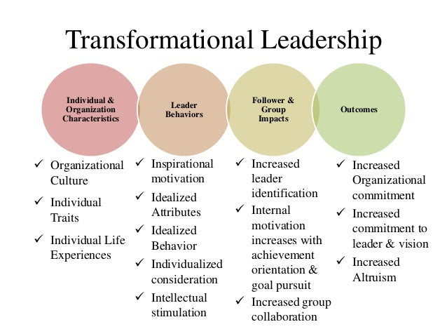 transactional vs transformational supervision There are transactional leaders, those who promote compliance and focus on supervision and group performance then there are transformational leaders, who emphasize motivation and moral by leaders and follower moving forward together.