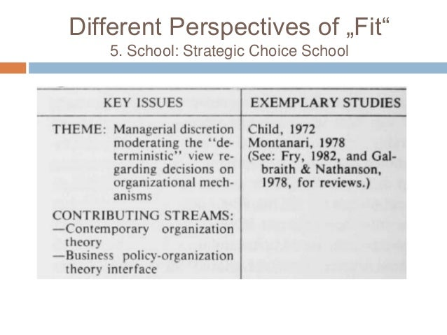 """the fit concept in strategic management Although the concept of """"fit"""" appears to be a central theme in strategy literature, it has been inadequately defined as it relates to strategic management a conceptual scheme based on two underlying dimensions—the conceptualization of fit and the domain of fit—is proposed to highlight differences among six schools of thought."""