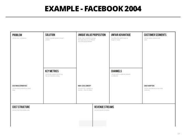 EXAMPLE - FACEBOOK 2004 17
