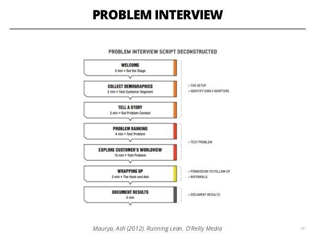 PROBLEM INTERVIEW 34Maurya, Ash (2012). Running Lean. O'Reilly Media