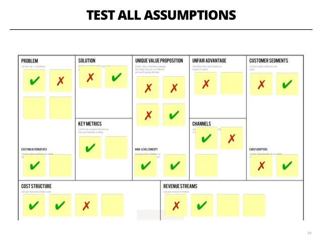 TEST ALL ASSUMPTIONS 39 ✔ ✗ ✔ ✗ ✔ ✗ ✗ ✗ ✔ ✗ ✔ ✔ ✗ ✔ ✔ ✗ ✗✔ ✔ ✗ ✔ ✔✗ ✔
