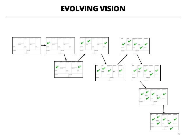 EVOLVING VISION 40 ✔ ✔ ✔ ✔✔ ✔ ✔ ✔ ✔ ✔ ✔ ✔ ✔ ✔ ✔ ✔ ✔ ✔ ✔ ✔ ✔ ✔ ✔ ✔ ✔✔ ✔ ✔ ✔ ✔ ✔✔ ✔