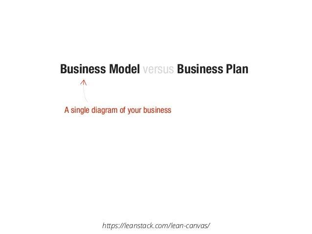 7 Business Model versus Business Plan A single diagram of your business https://leanstack.com/lean-canvas/