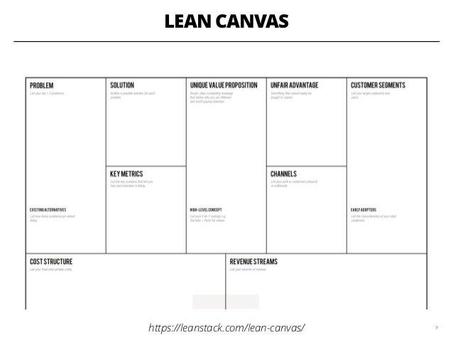 LEAN CANVAS 9https://leanstack.com/lean-canvas/
