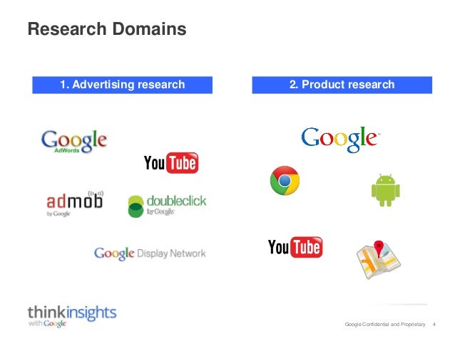 Exploring The Meaning Of Digital Google
