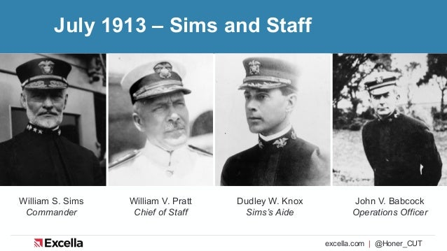excella.com | @Honer_CUT July 1913 – Sims and Staff William S. Sims Commander William V. Pratt Chief of Staff Dudley W. Kn...