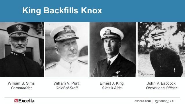 excella.com | @Honer_CUT King Backfills Knox William S. Sims Commander William V. Pratt Chief of Staff Ernest J. King Sims...