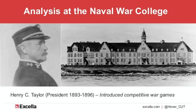 excella.com | @Honer_CUT Analysis at the Naval War College Henry C. Taylor (President 1893-1896) – Introduced competitive ...