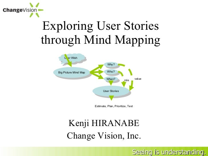 Exploring User Stories through Mind Mapping Kenji HIRANABE Change Vision, Inc. User Wish Big Picture Mind Map User Stories...