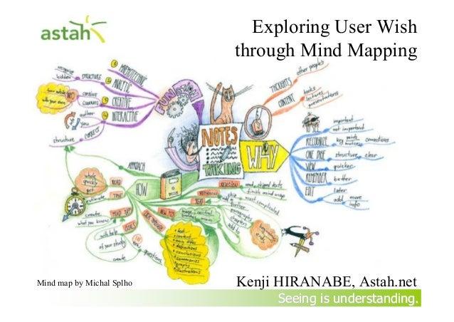 Exploring User Wish                           through Mind MappingMind map by Michal Splho   Kenji HIRANABE, Astah.net    ...