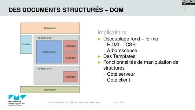 DES DOCUMENTS STRUCTURÉS – DOM Implications ► Découplage fond – forme - HTML – CSS - Arborescence ► Des Templates ► Foncti...