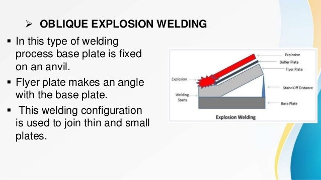 What is explosive welding and in what applications is it used? explosive welding process  nptel