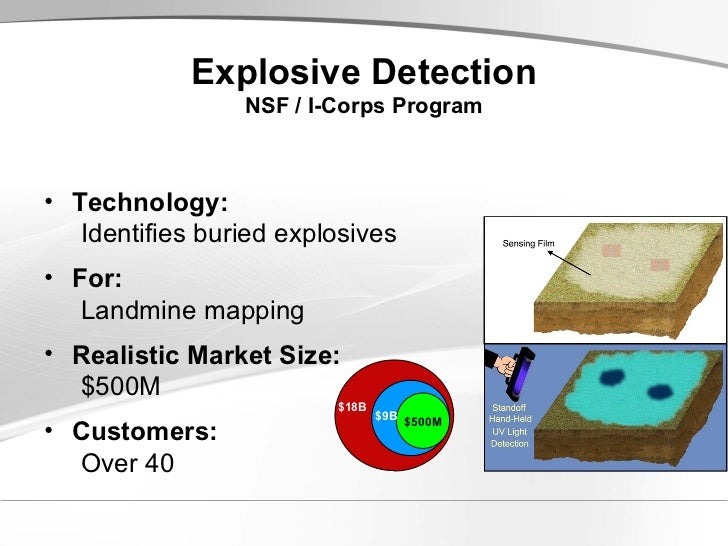 Explosive Detection NSF / I-Corps Program <ul><li>Technology: </li></ul><ul><ul><li>Identifies buried explosives </li></ul...