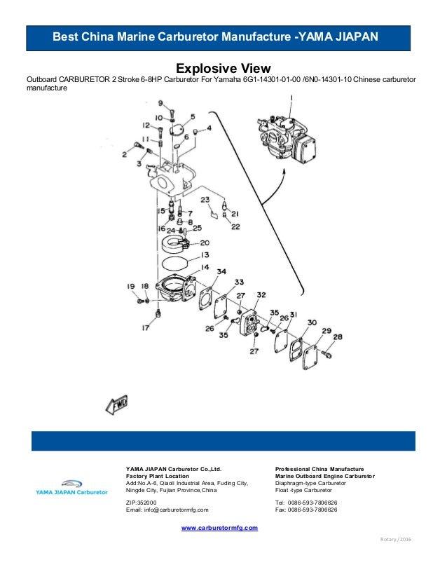 Best China Marine Carburetor Manufacture -YAMA JIAPAN Explosive View Outboard CARBURETOR 2 Stroke 6-8HP Carburetor For Yam...