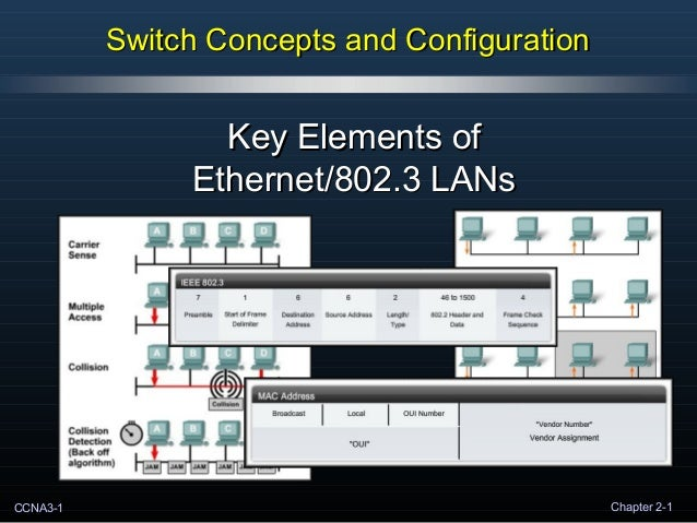 CCNA3-1 Chapter 2-1 Switch Concepts and ConfigurationSwitch Concepts and Configuration Key Elements ofKey Elements of Ethe...