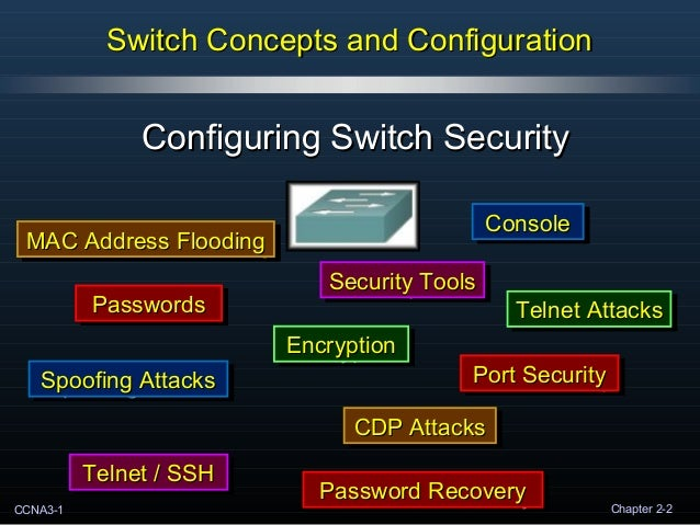 CCNA3-1 Chapter 2-2 Switch Concepts and ConfigurationSwitch Concepts and Configuration Configuring Switch SecurityConfigur...
