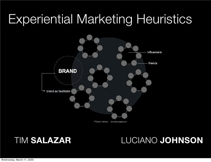 Experiential Marketing Heuristics               TIM SALAZAR       LUCIANO JOHNSON  Wednesday, March 11, 2009