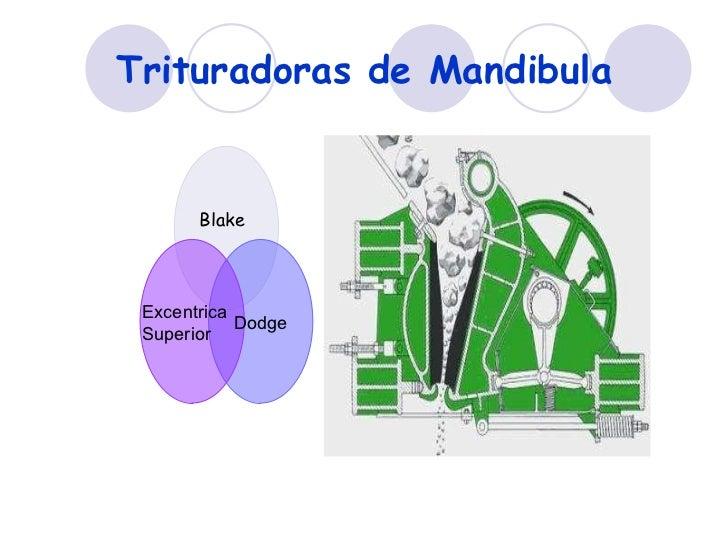 TRITURACION Y MOLIENDA EBOOK DOWNLOAD