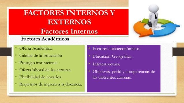 Factores Internos Y Externos Que Inciden En La Matricula