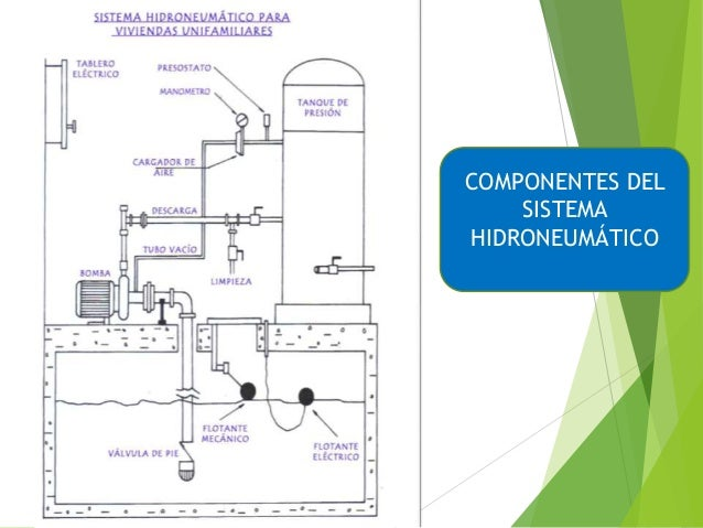Torres Hidroneumaticas